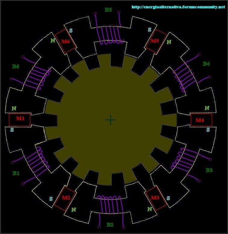 http://www.energialternativa.info/Public/NewForum/ForumEA/1/6/5/3/1/5/7/1276464273.jpg