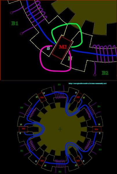 http://www.energialternativa.info/Public/NewForum/ForumEA/1/6/5/3/1/5/7/1276464355.jpg