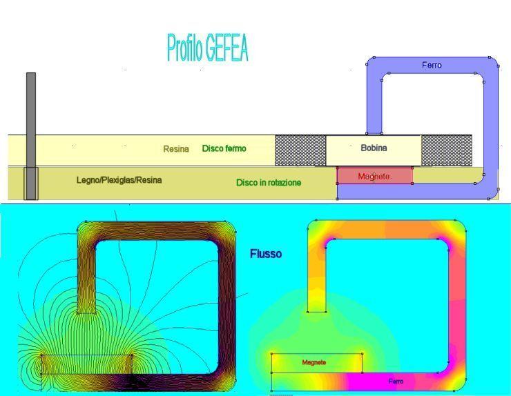http://www.energialternativa.info/Public/NewForum/ForumEA/1/6/5/3/1/5/7/1285748642.jpg