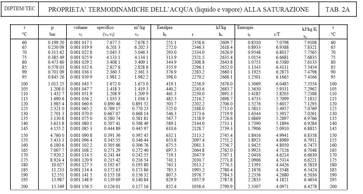 http://www.energialternativa.info/Public/NewForum/ForumEA/2/2/6/2/4/8/7/1267868009.jpg