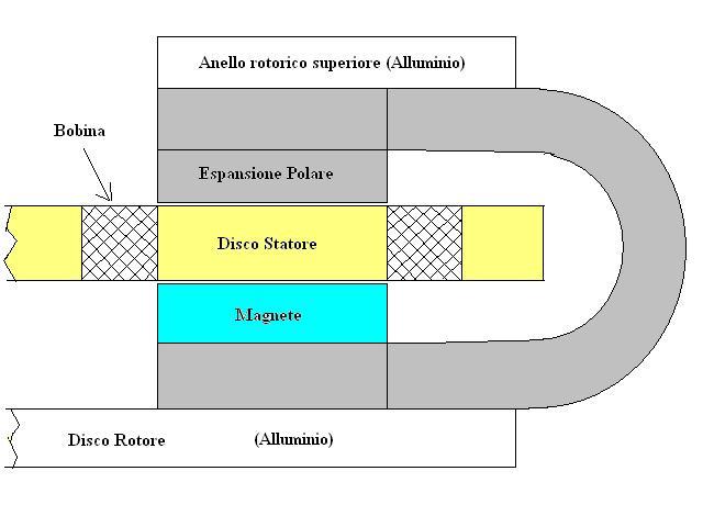 http://www.energialternativa.info/Public/NewForum/ForumEA/2/5/2/6/1/6/5/1234902389.jpg