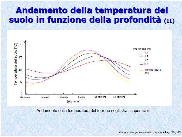 http://www.energialternativa.info/Public/NewForum/ForumEA/8/5/3/3/2/0/9/1351755759.jpg