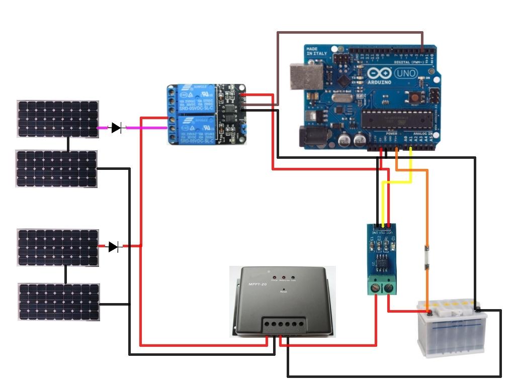 Pannello Solare Con Arduino : Potenza pannelli fotovoltaici superiore al regolatore