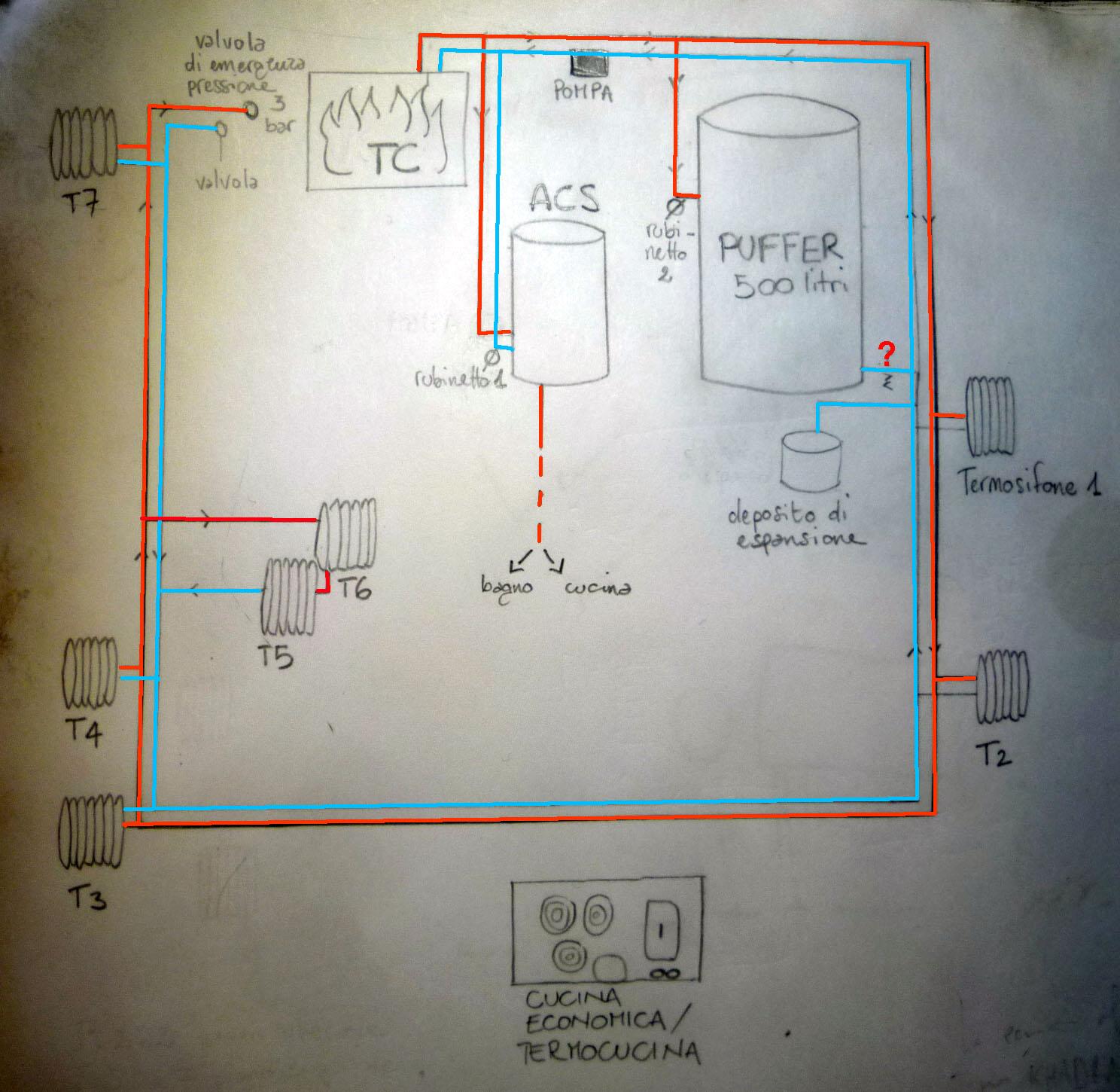 Impianto amatoriale con termocamino e puffer non for Disegno impianto riscaldamento a termosifoni