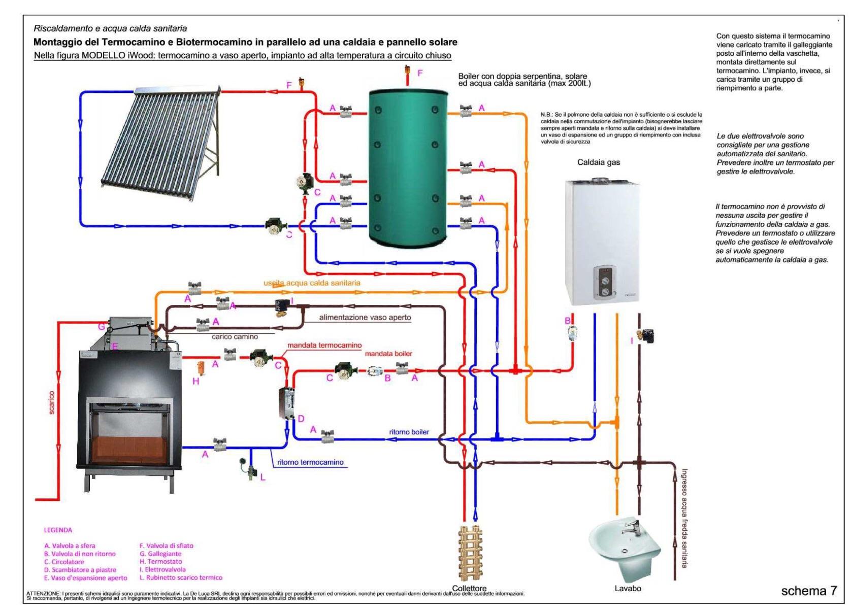 Schema Collegamento Pannello Solare Caldaia : Scelta puffer pagina stufe termostufe termocamini