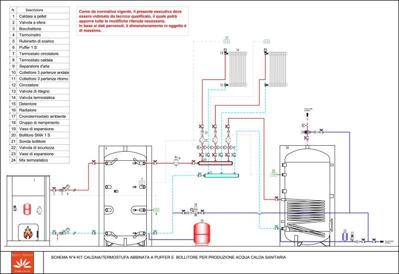 Schema impianto termocamino puffer e caldaia alternativo - Stufe a pellet da collegare ai termosifoni ...