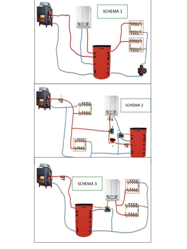 Collegamenti e schema nuovo impianto pagina 1 stufe for Temperatura acqua termosifoni