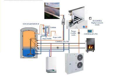 Collegamento termocamino e pompa di calore pagina 1 for Impianto fotovoltaico con pompa di calore prezzi