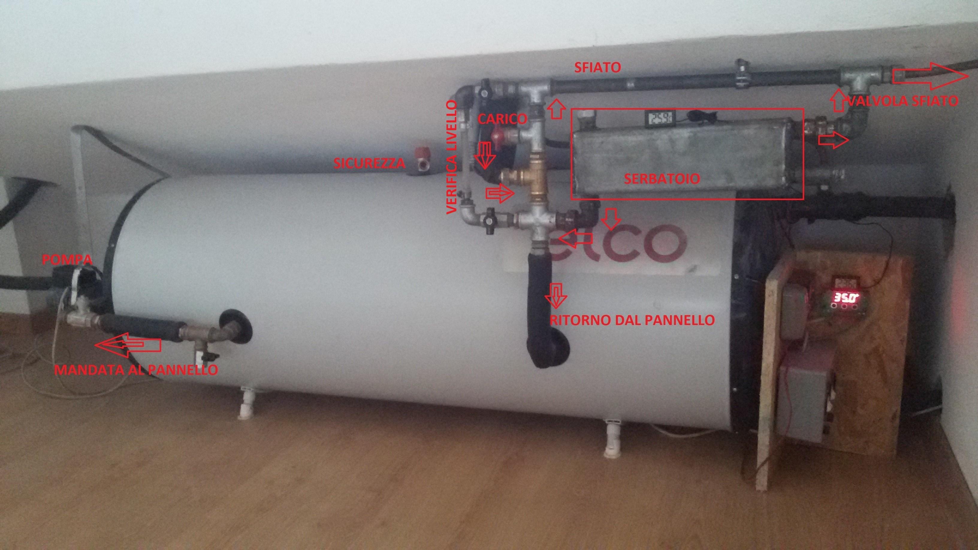 Impianto termosolare fai da te a svuotamento pagina 4 for Schema impianto solare termico fai da te