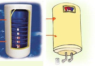 Scaldabagno elettrico con serpentina termosifoni in ghisa scheda tecnica - Serpentina scaldabagno ...
