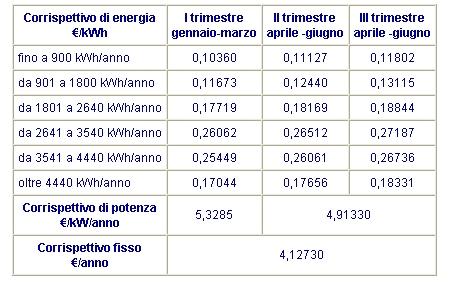 http://www.energialternativa.info/Public/NewForum/ForumEA/Uploads/post-1906709-1219733806.jpg