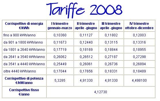 http://www.energialternativa.info/Public/NewForum/ForumEA/Uploads/post-1906709-1230514069.jpg