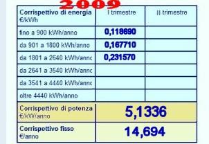 http://www.energialternativa.info/Public/NewForum/ForumEA/Uploads/post-1906709-1232373013.jpg