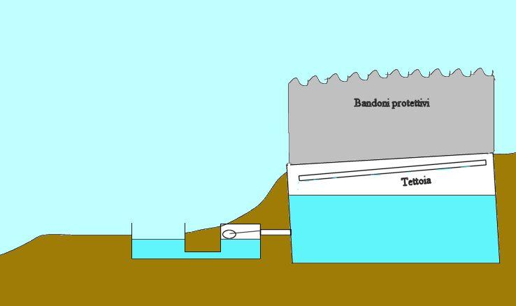 http://www.energialternativa.info/Public/NewForum/ForumEA/Uploads/post-1920776-1196273093.jpg