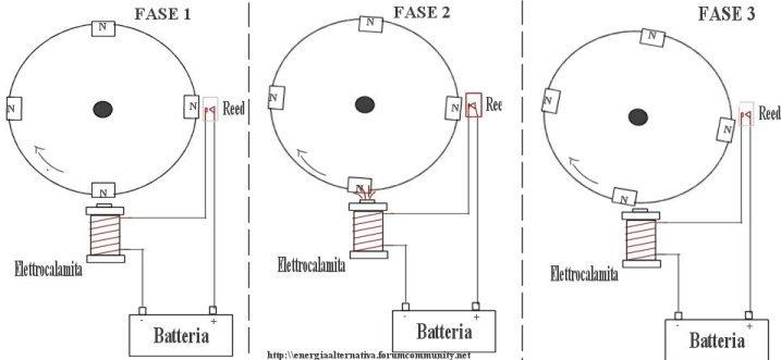 http://www.energialternativa.info/Public/NewForum/ForumEA/Uploads/post-1935499-1208443154.jpg
