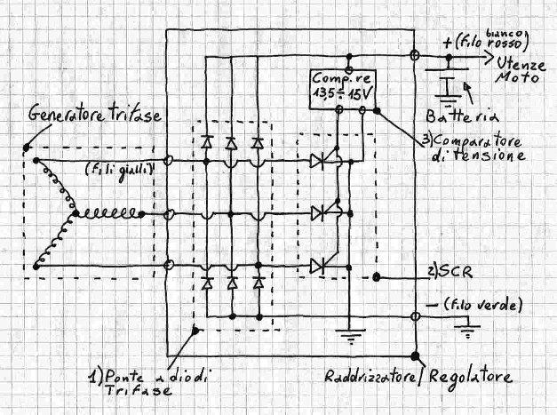 Schema Elettrico Regolatore Di Tensione Ducati : Regolatore rettificatore per alternatore suzuki pagina