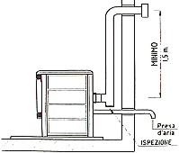 Lo so che non si pu fare ma pagina 1 impianti riscaldamento canne fumarie ed altro - Installazione stufa a pellet ...