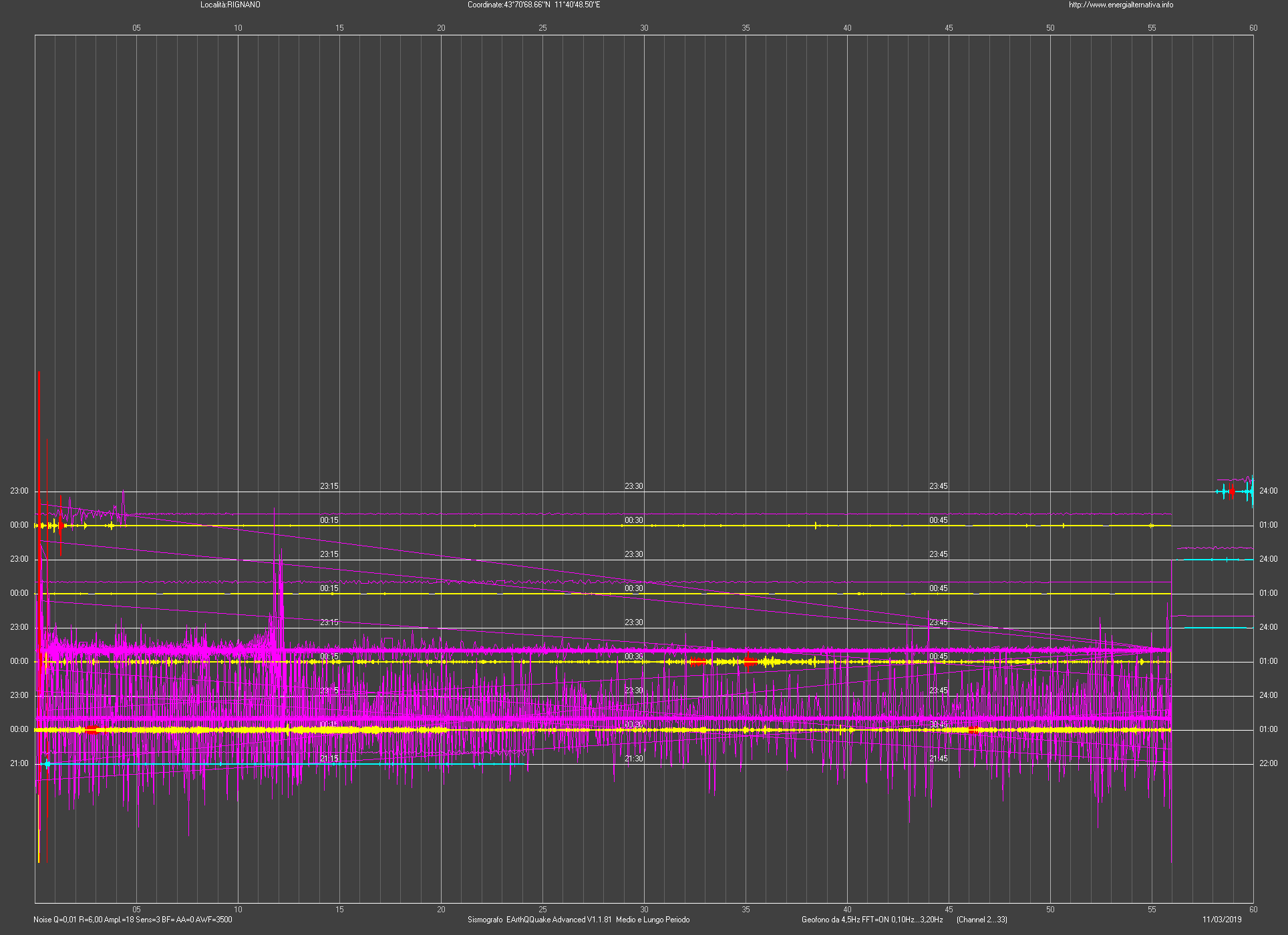 Sismografo EArthQQuake Rignano sull'Arno (FI)