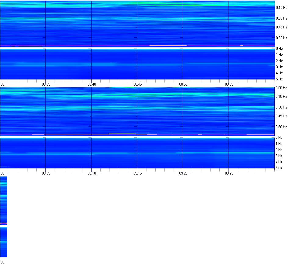 Spettro Sismografo Reggello - Verticale
