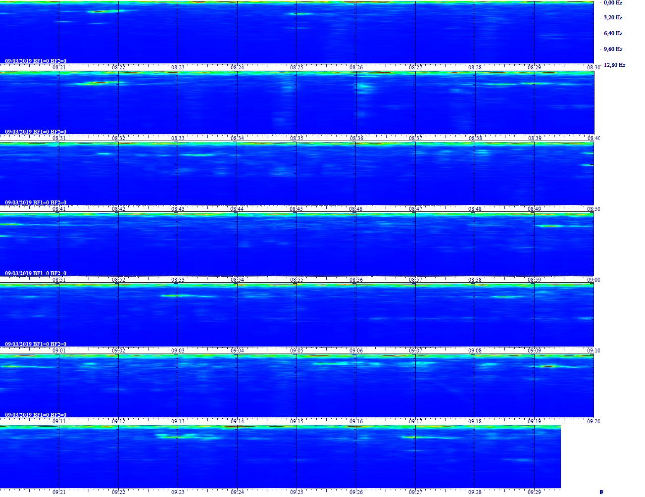 Spettro Sismografo Reggello - Orizzontale