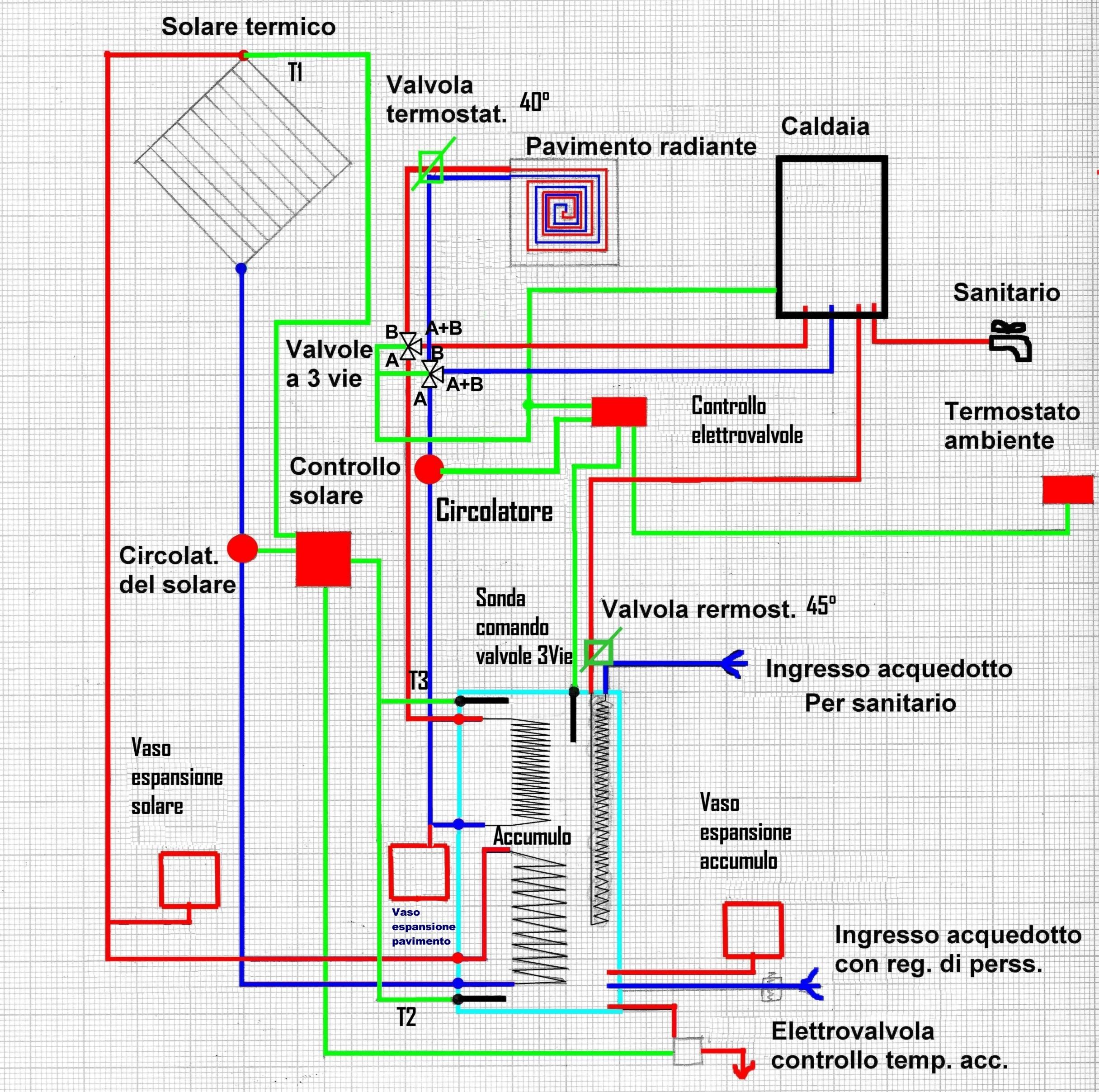 Schema Collegamento Puffer Cordivari : Impianto di riscaldamento domestico pagina impianti