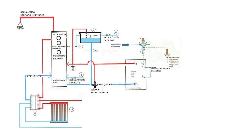 http://www.energialternativa.info/public/newforum/ForumEA/A/2schematermocuina1440x_1.jpg