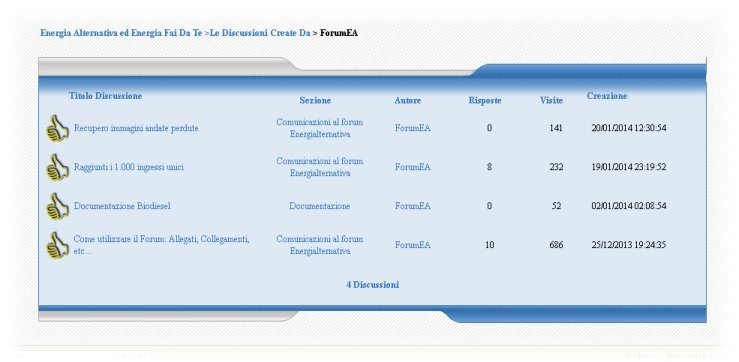 http://www.energialternativa.info/public/newforum/ForumEA/A/ElencoDiscussioniCreate.jpg