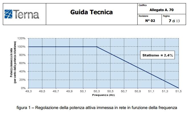 http://www.energialternativa.info/public/newforum/ForumEA/B/immissione.jpg