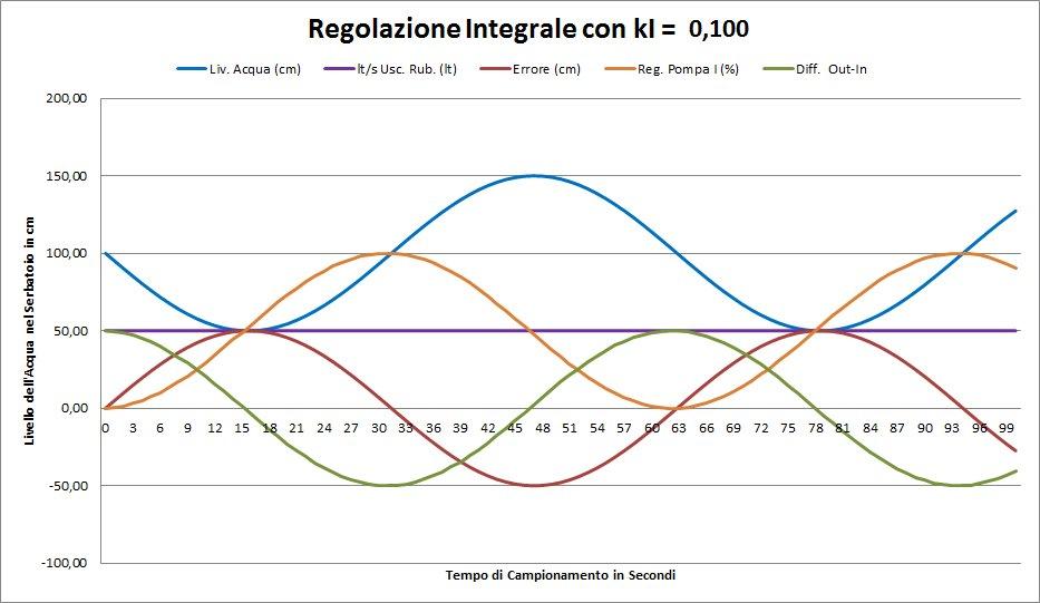 http://www.energialternativa.info/public/newforum/ForumEA/D/Grafico-kI-01.jpg