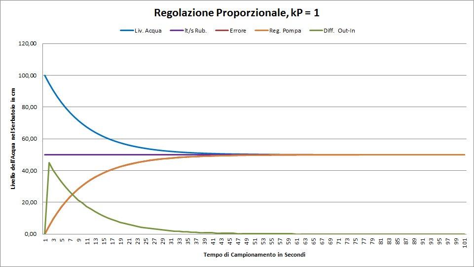 http://www.energialternativa.info/public/newforum/ForumEA/D/P-kP1.jpg
