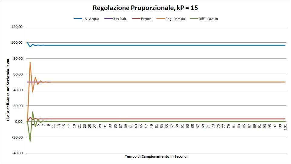 http://www.energialternativa.info/public/newforum/ForumEA/D/P-kP15.jpg