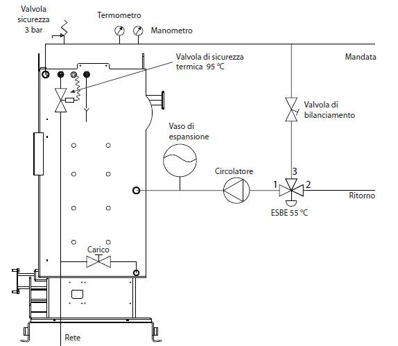 Schema Elettrico Elettrovalvola Per Riscaldamento : Installazione anselmo cola mod termo ellisse pagina