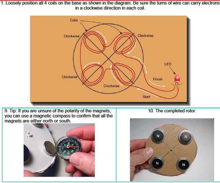 http://www.energialternativa.info/public/newforum/ForumEA/F/7_5110074_n.jpg