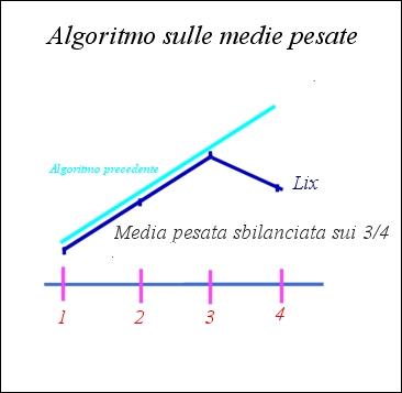 http://www.energialternativa.info/public/newforum/ForumEA/F/MediaPesataSbilanciata.jpg