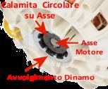 http://www.energialternativa.info/public/newforum/ForumEA/H/dinamo_tachimetrica.png