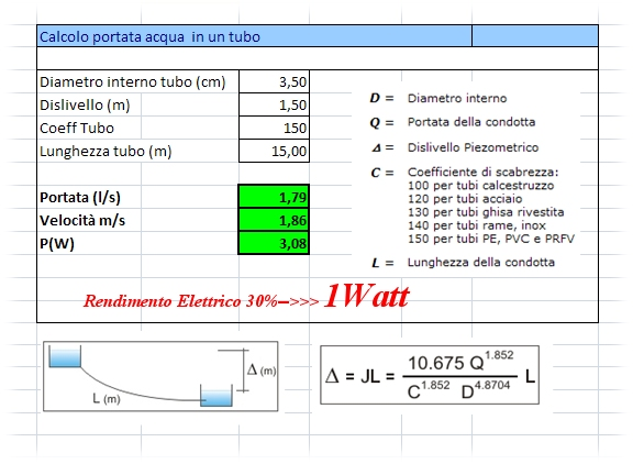http://www.energialternativa.info/public/newforum/ForumEA/L/PotenzaFossoDelRospo.jpg