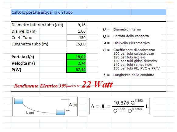 http://www.energialternativa.info/public/newforum/ForumEA/L/RendimentoTurbinaFossoBellaEli.jpg