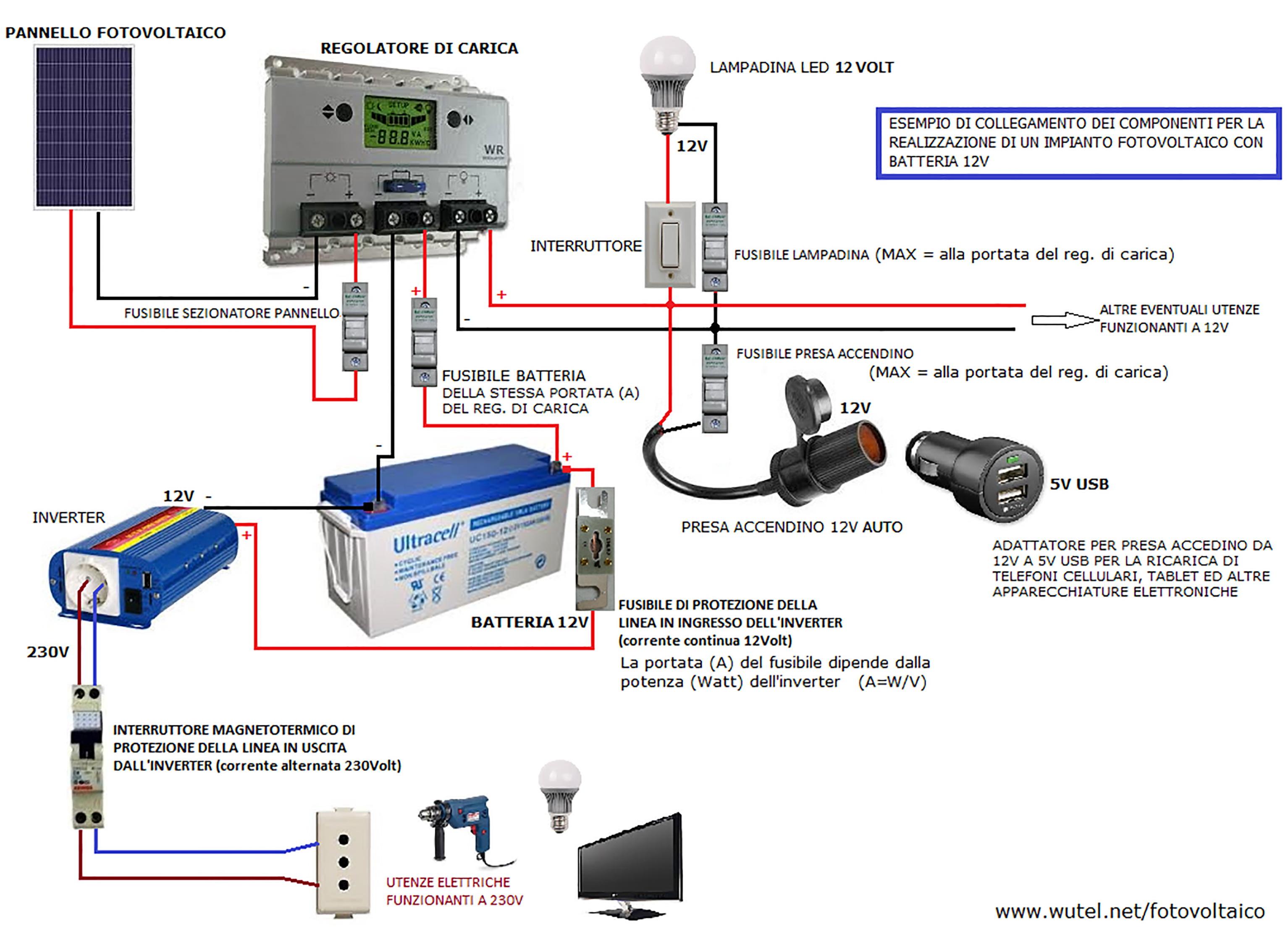 Schema Elettrico Per Pannelli Fotovoltaici : Collegamento pannelli fv regolatore batterie pagina