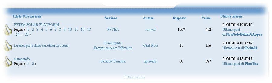 http://www.energialternativa.info/public/newforum/ForumEA/LeMieDiscussioni.jpg