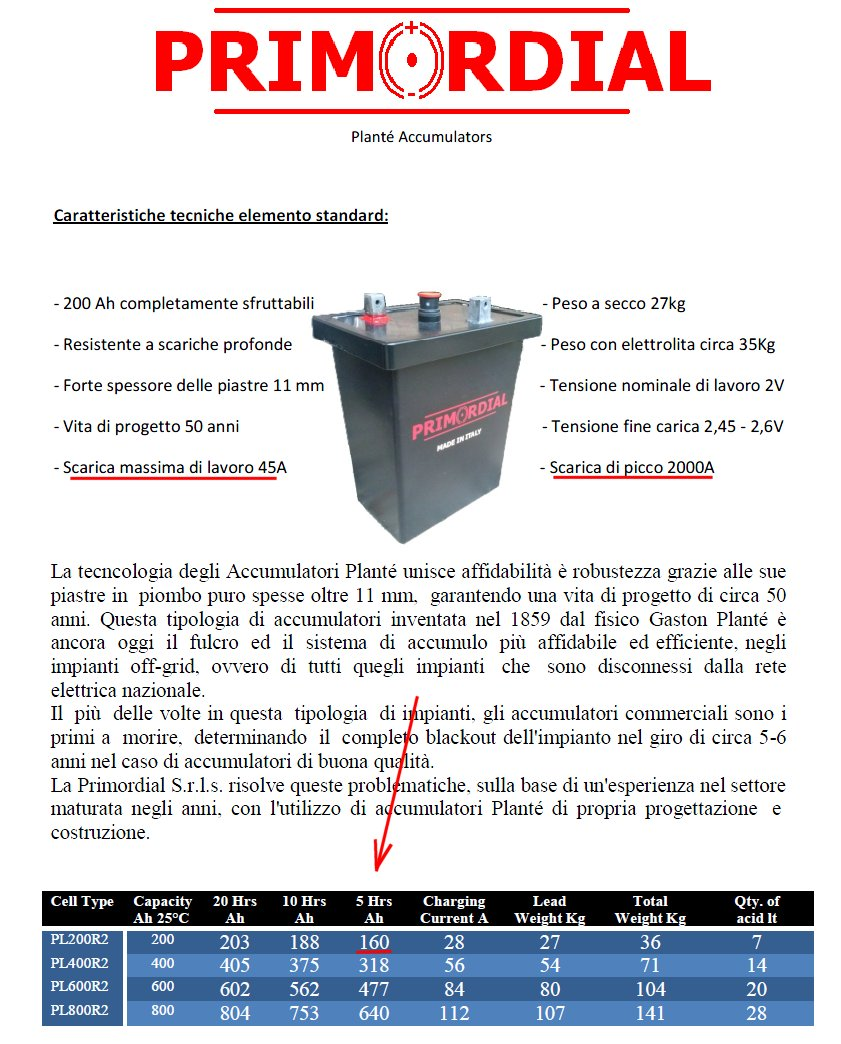 http://www.energialternativa.info/public/newforum/ForumEA/M/DataSheetPrimordial.jpg