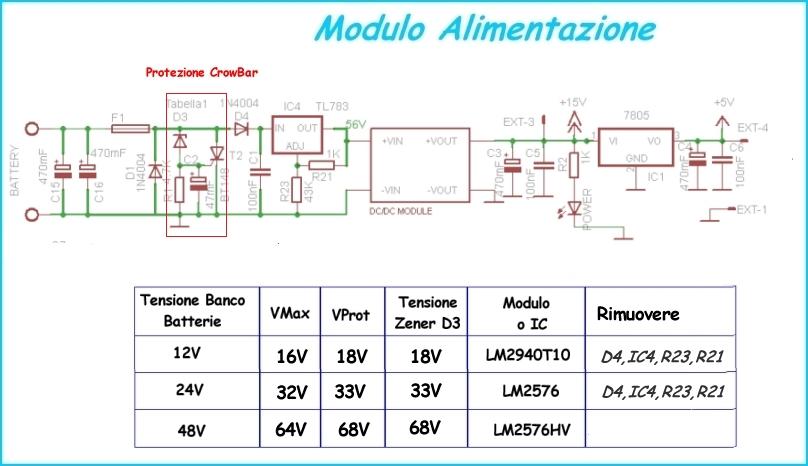 http://www.energialternativa.info/public/newforum/ForumEA/Modulo%20Alimentazione%20V2.1.jpg