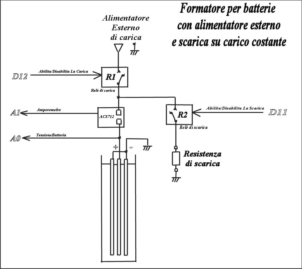 http://www.energialternativa.info/public/newforum/ForumEA/N/FormatoreBatteriePlanteV1.0.jpg