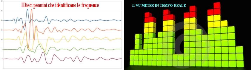 http://www.energialternativa.info/public/newforum/ForumEA/N/IDieciPenniniDellaGeoAntenna2.jpg