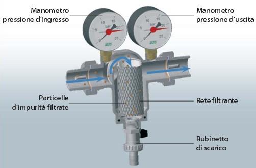 http://www.energialternativa.info/public/newforum/ForumEA/N/Immagine%201.jpg