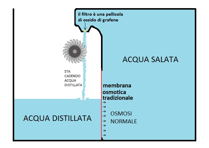 http://www.energialternativa.info/public/newforum/ForumEA/N/PellicolaOssidoDiGrafene.jpg
