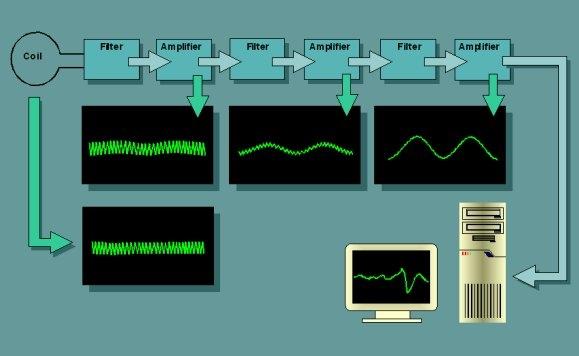 http://www.energialternativa.info/public/newforum/ForumEA/N/SchemaABlocchi.jpg