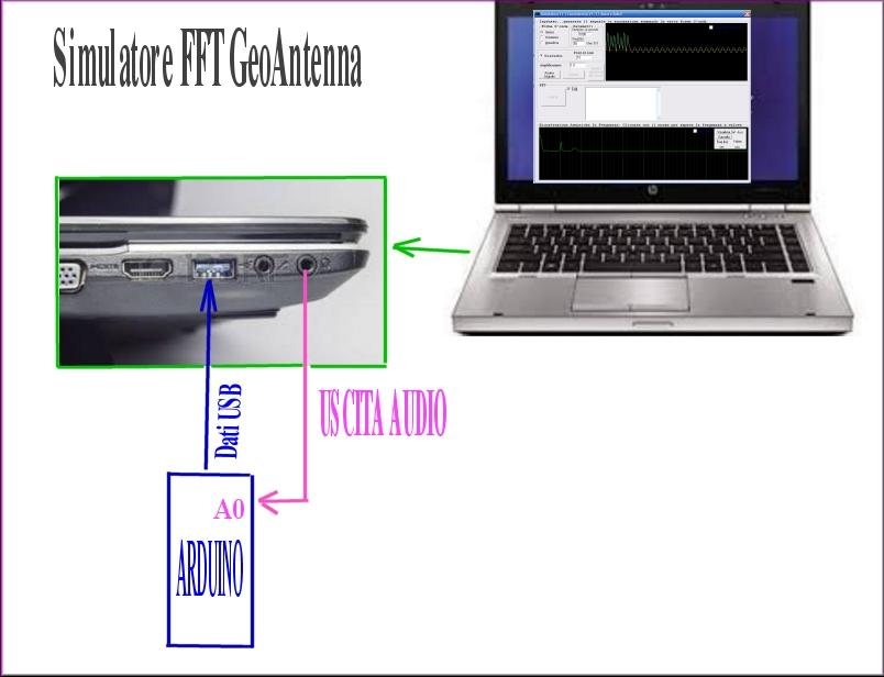http://www.energialternativa.info/public/newforum/ForumEA/N/SchemaDiMassimaSimulatoreGeoAntenna.jpg