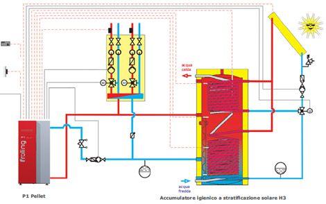 Puffer Come Separatore D Impianti Pagina 1 Idroelettrico
