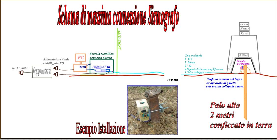 http://www.energialternativa.info/public/newforum/ForumEA/Q/SchemaDiMassimaIstallazioneSismografo.png