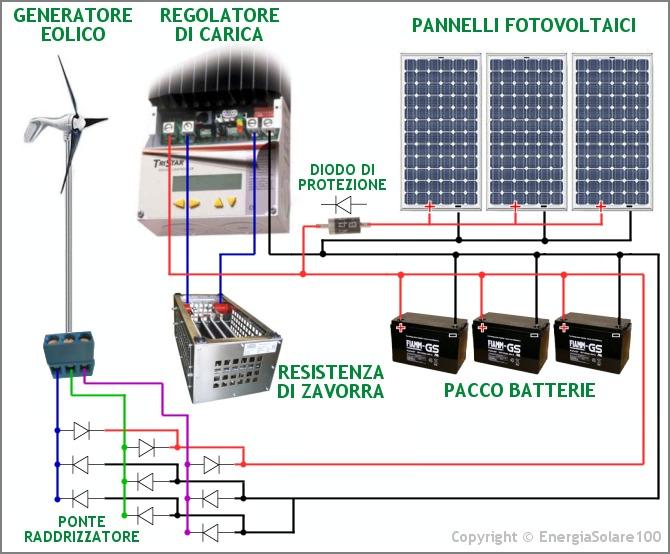 http://www.energialternativa.info/public/newforum/ForumEA/Q/ibrido.jpg